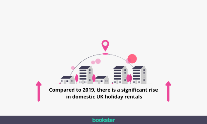 Domestic UK holidays have increased