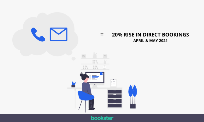 rise in direct bookings